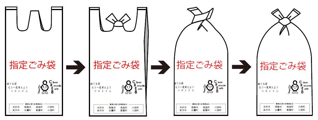 税 ゴミ 袋 消費